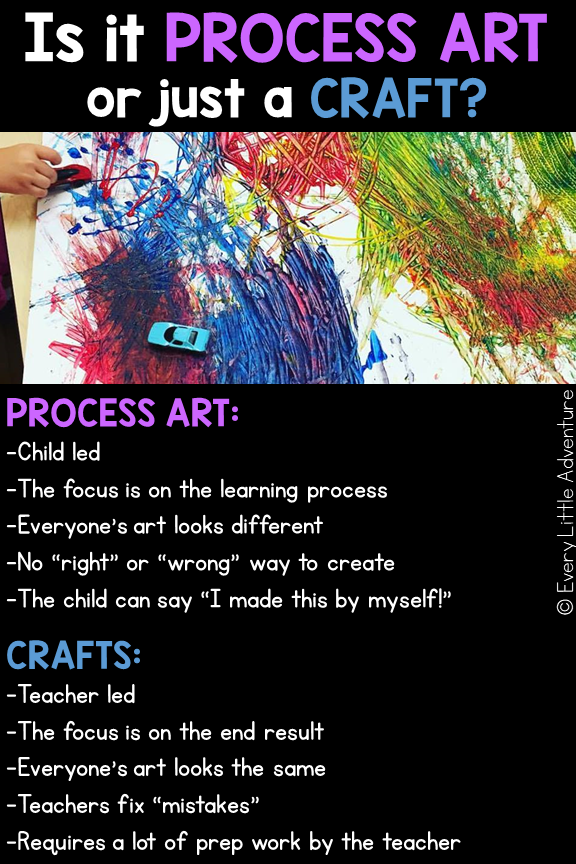Process art or craft?